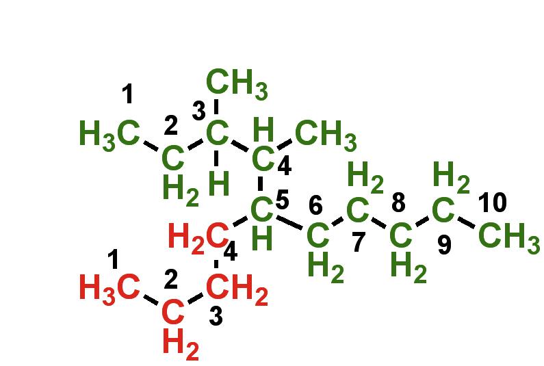 IUPAC 2 subrule