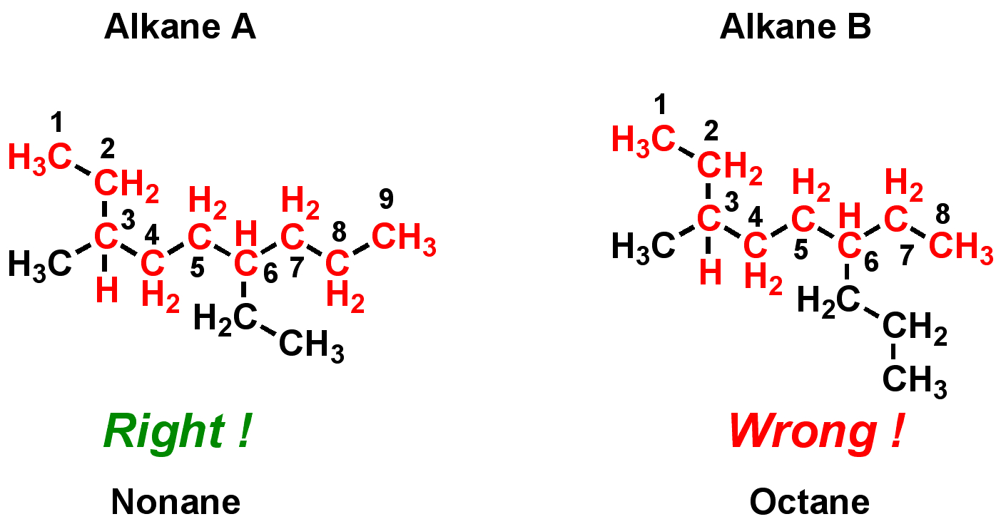 Alkanes Nomenclature Open Teaching Project
