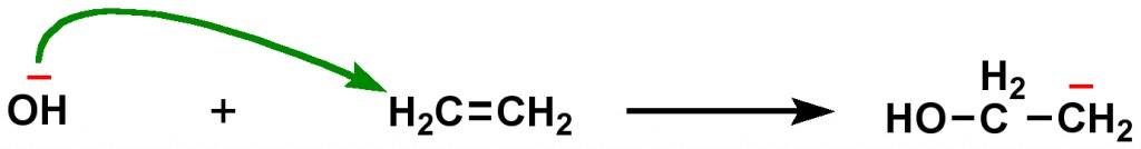 Figure 3. -E effect