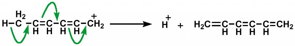 Figure 7. Hyperconjugation