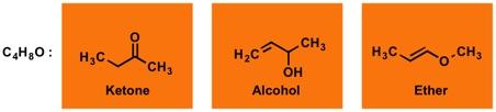 Figure 4. Functional isomerism